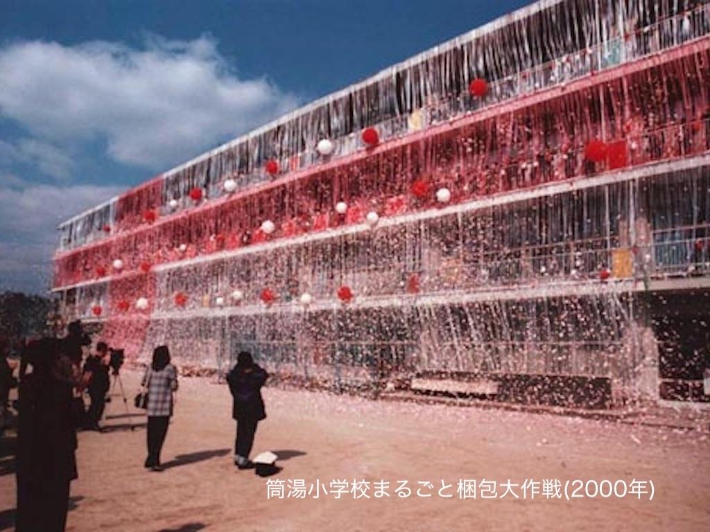 総合企画の実績/SogoKikakunoJisseki